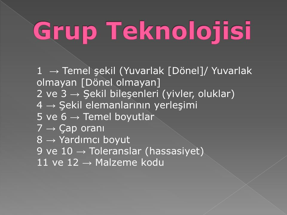 Grup Teknolojisi 1 → Temel şekil (Yuvarlak [Dönel]/ Yuvarlak olmayan [Dönel olmayan] 2 ve 3 → Şekil bileşenleri (yivler, oluklar)